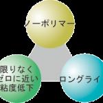 concept_graphic